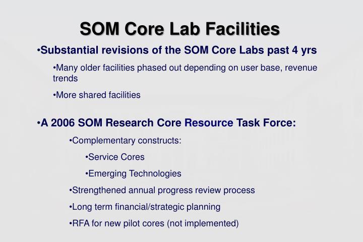 SOM Core