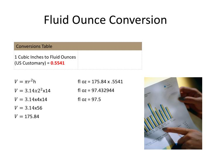 Fluid Ounce Conversion