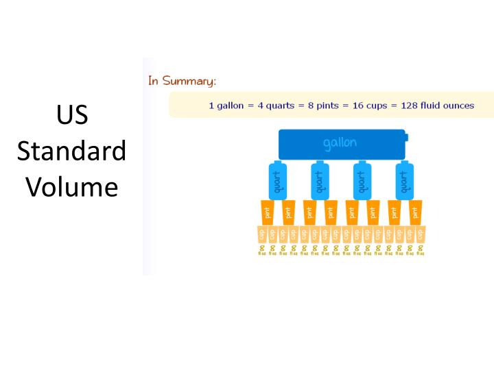 US Standard Volume