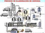 proceso de elaboraci n de cerveza1