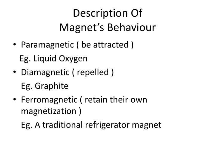 Description Of
