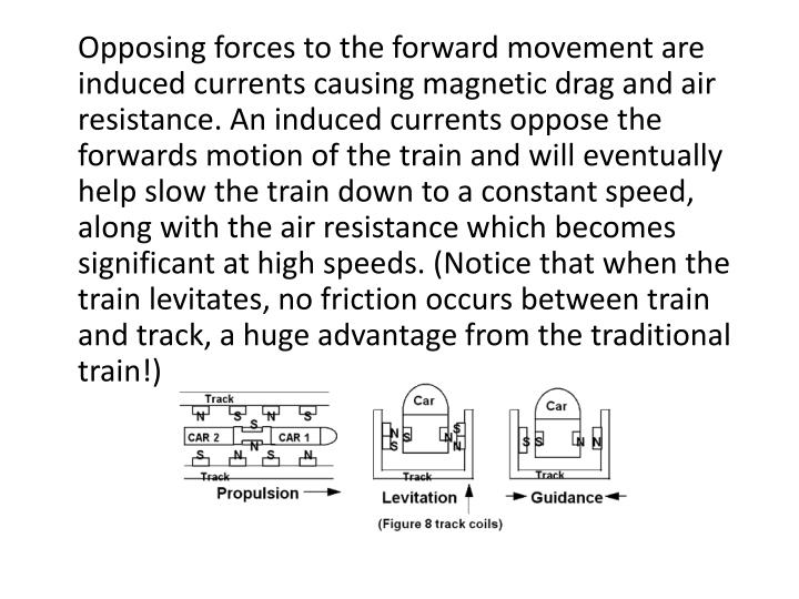 Opposing forces to the forward movement are induced currents causing magnetic drag and air resistance. An induced currents oppose the forwards motion of the train and will eventually help slow the train down to a constant speed, along with the air resistance which becomes significant at high speeds. (Notice that when the train levitates, no friction occurs between train and track, a huge advantage from the traditional train!