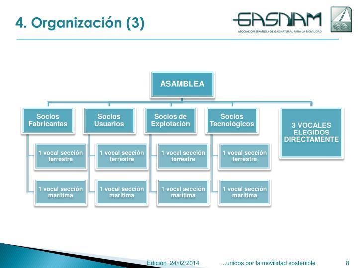 4. Organización (3)