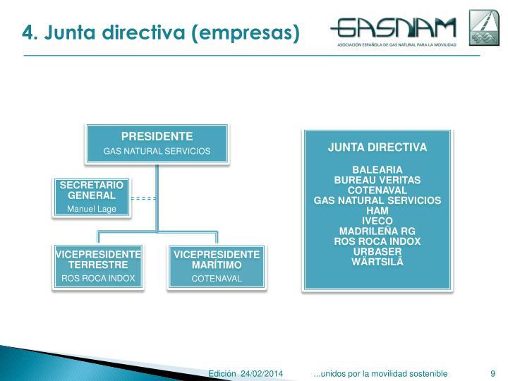 4. Junta directiva (empresas)