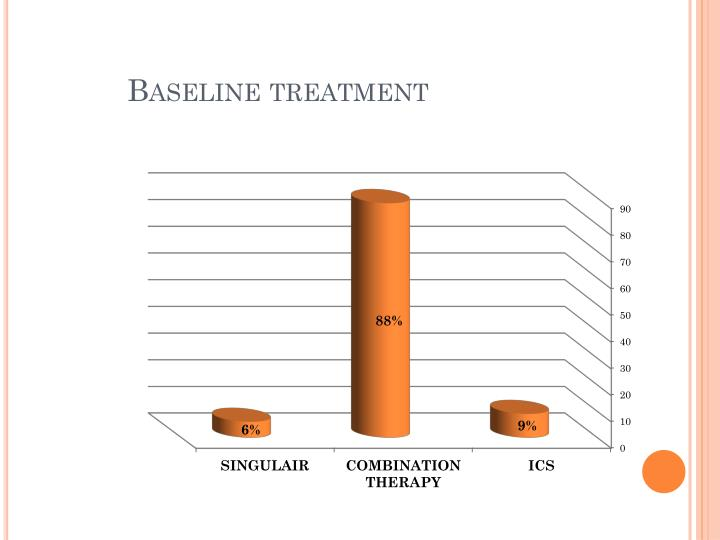 Baseline treatment