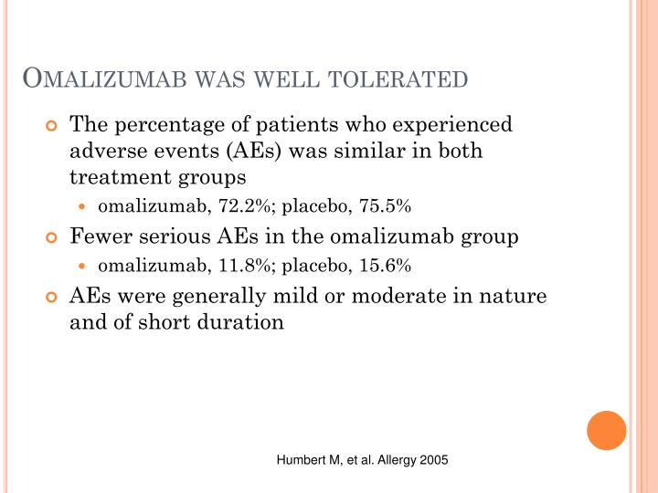 Omalizumab was well tolerated