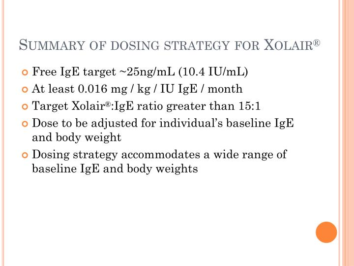 Summary of dosing strategy for Xolair
