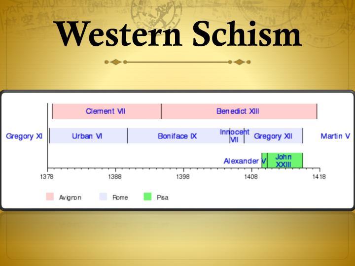 Western Schism