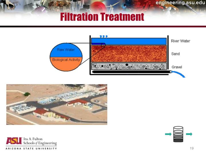 Filtration Treatment