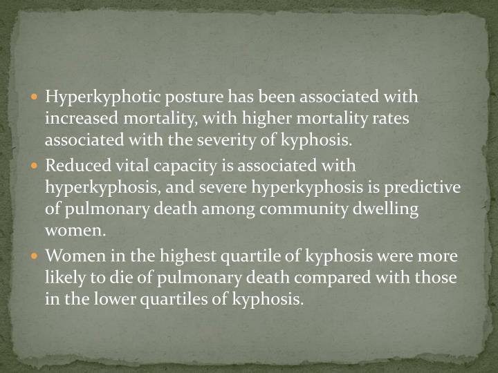 Hyperkyphotic