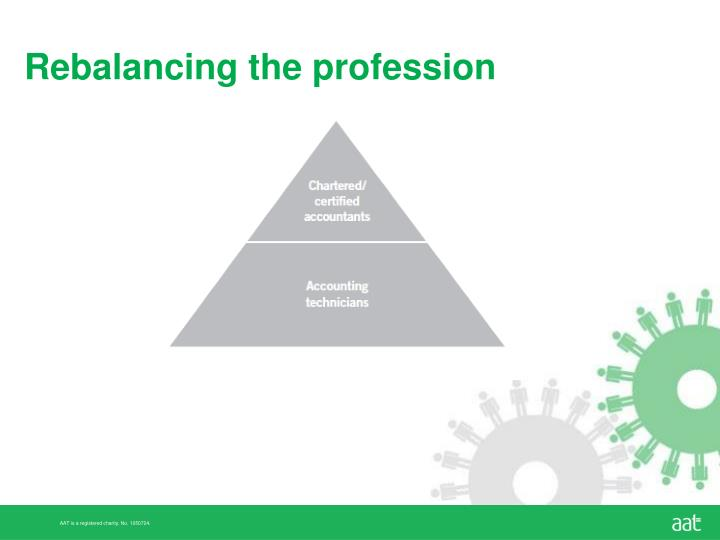 Rebalancing the profession