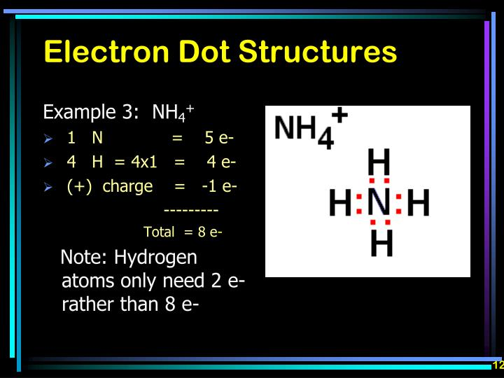 Example 3:  NH