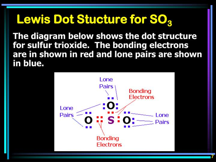 Lewis Dot Stucture for SO