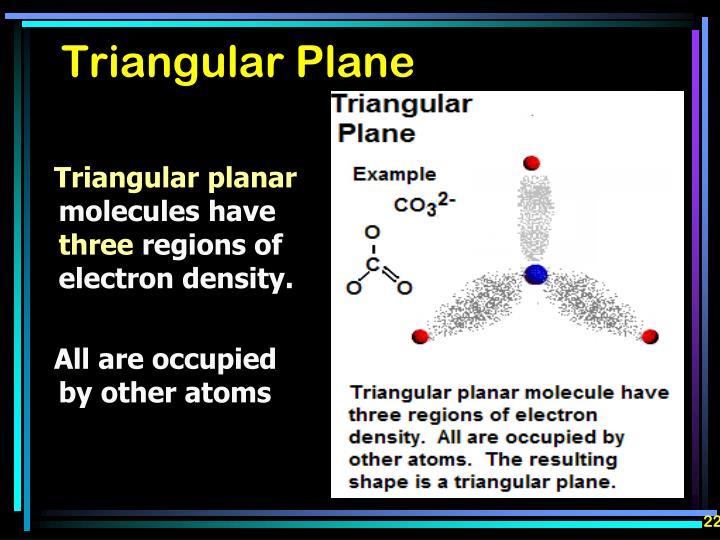 Triangular Plane