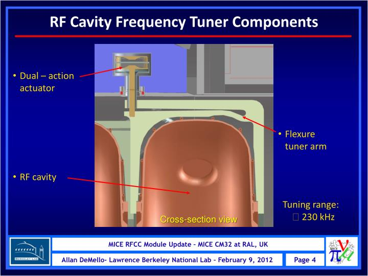 RF Cavity Frequency Tuner Components