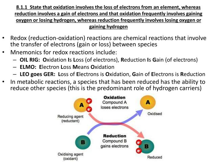8.1.1  State that oxidation involves the loss of electrons from an element, whereas reduction invol...