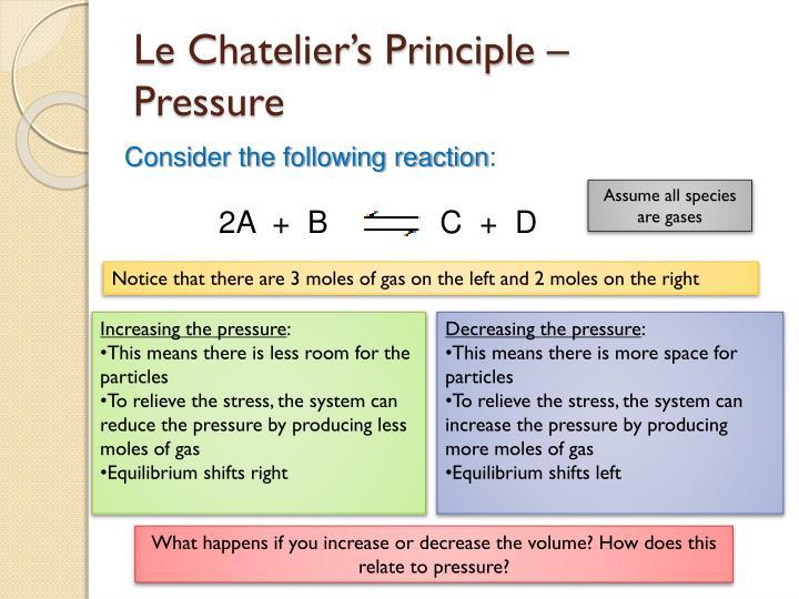 Le Chatelier's Principle –