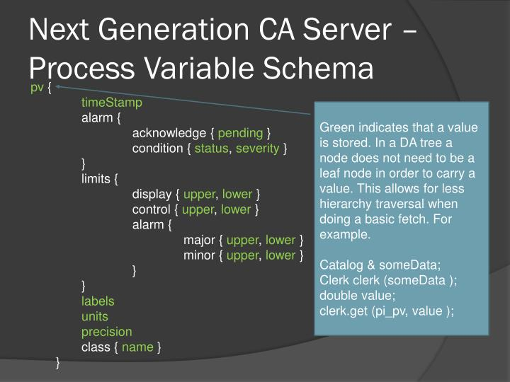 Next Generation CA Server – Process Variable Schema