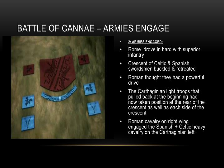 BATTLE OF CANNAE – armies engage