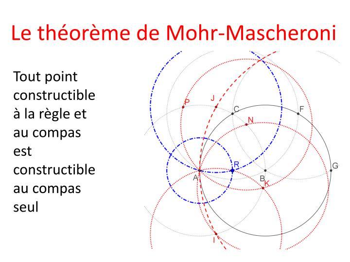 Le théorème de