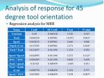 analysis of response for 45 degree tool orientation