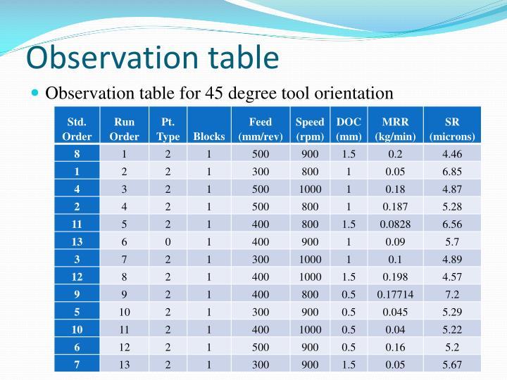 Observation table