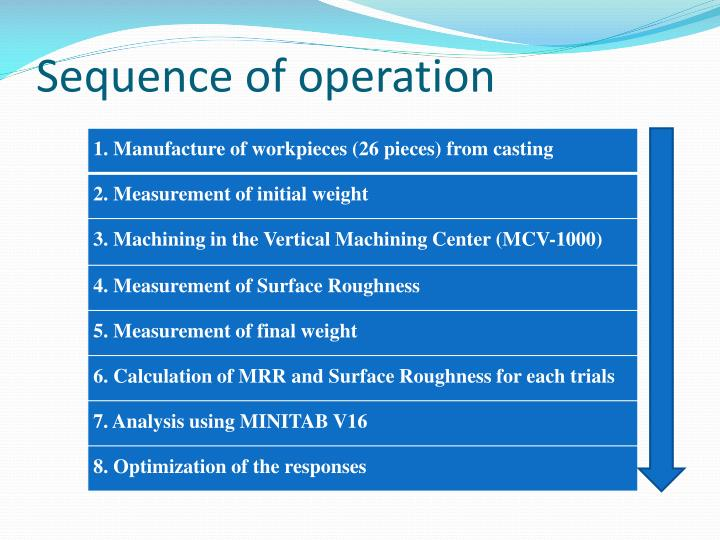 Sequence of operation
