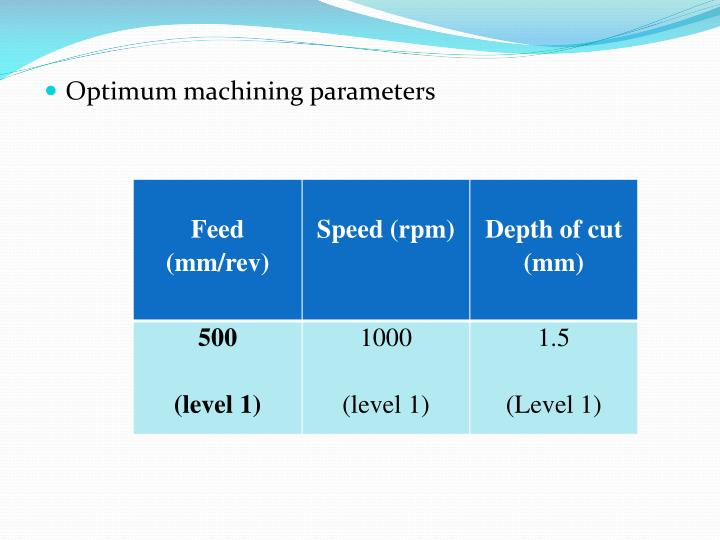 Optimum machining parameters