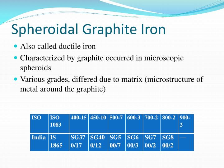 Spheroidal Graphite Iron