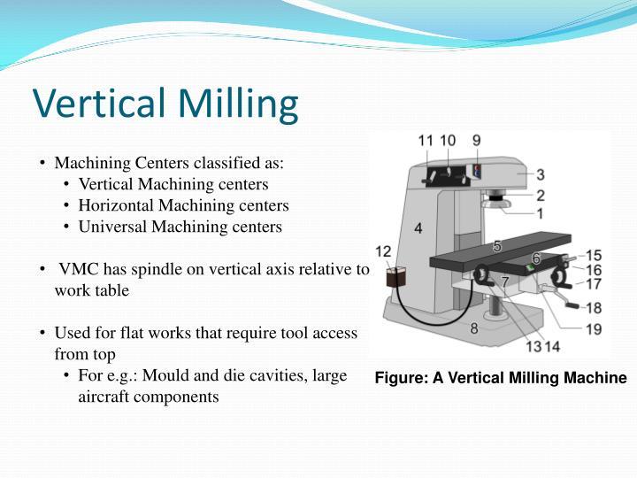 Vertical Milling