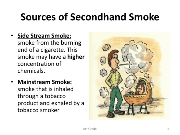 Sources of Secondhand Smoke