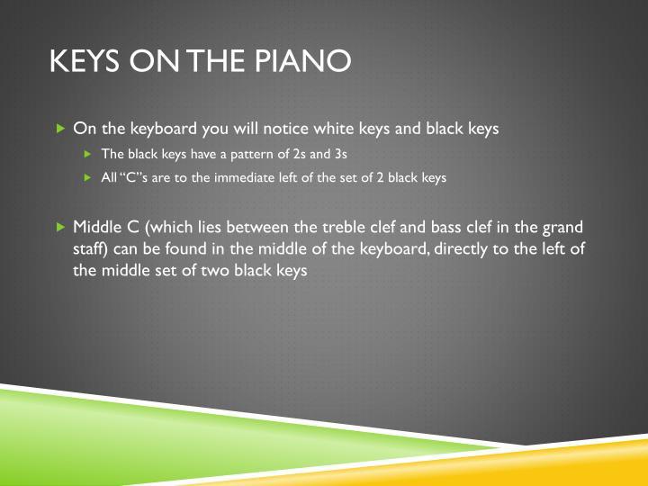 Keys on the piano