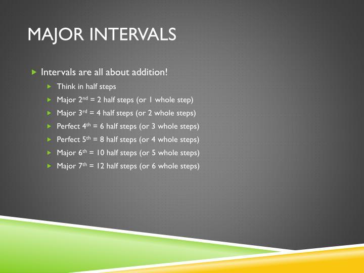 Major Intervals