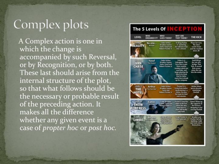 Complex plots