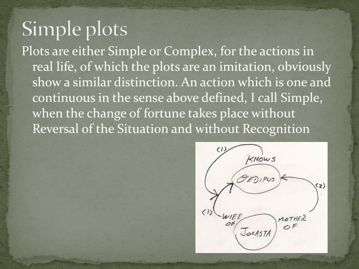 Simple plots
