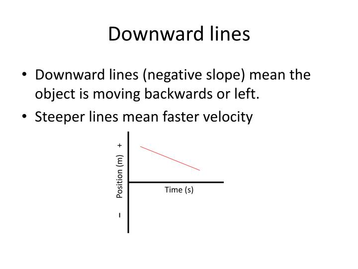 Downward lines