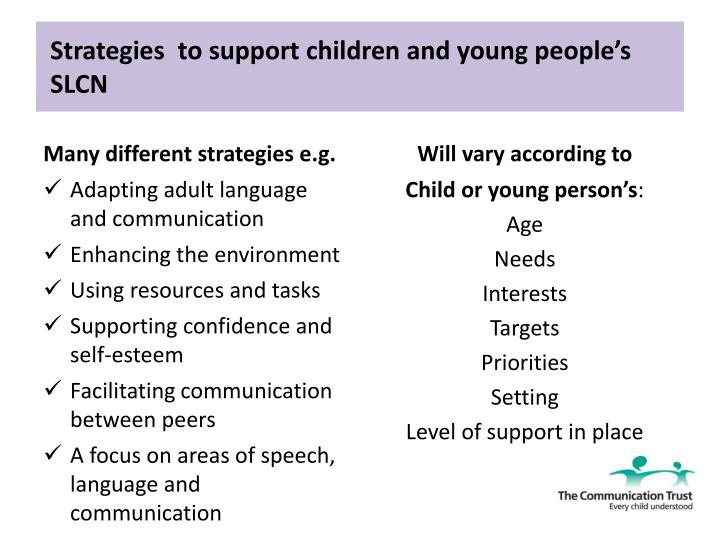 different strategies that can be used to communicate with children and young people who have communi People and families it aims to reflect the new case practice directions arising from the children, youth and families act 2005 (cyfa) and the child wellbeing and safety act strategies that will enhance ongoing engagement include: there can be many different situations where a person has additional communication.