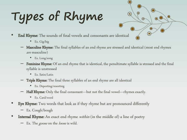 Types of Rhyme
