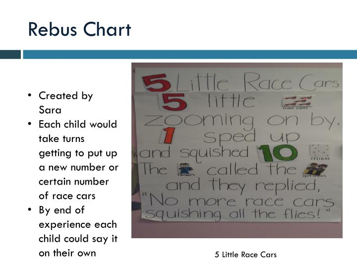 Rebus Chart