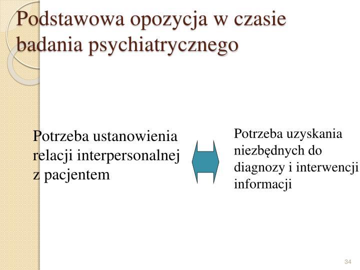 Podstawowa opozycja w czasie badania psychiatrycznego