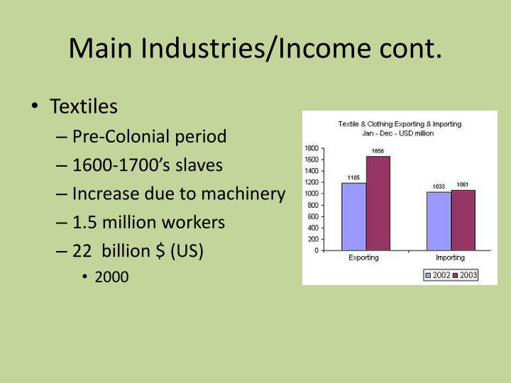 Main Industries/Income cont.