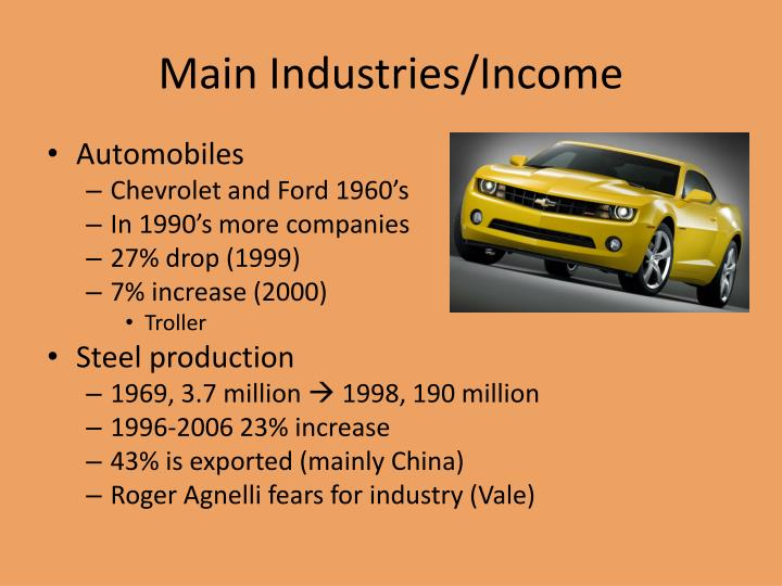 Main Industries/Income