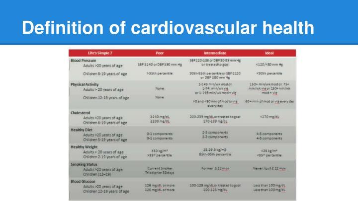 Definition of cardiovascular health
