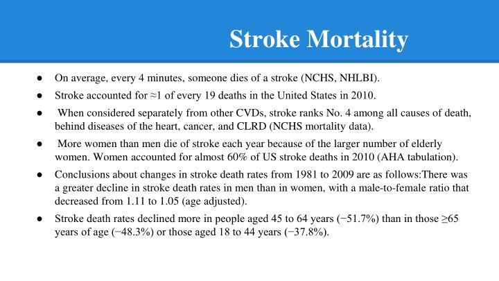 Stroke Mortality
