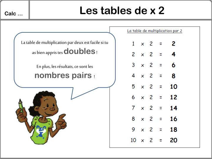 Les tables de x 2
