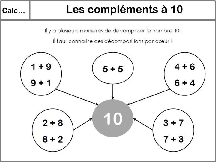 Les compléments à 10