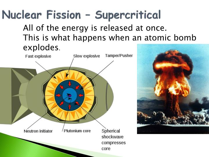 Nuclear Fission – Supercritical