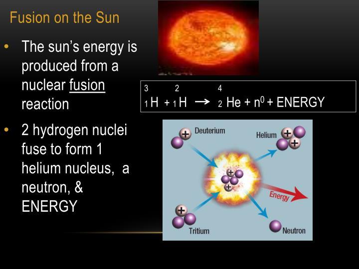 Fusion on the Sun