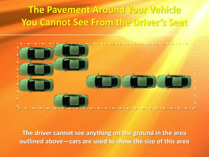 The Pavement Around Your Vehicle                       You Cannot See From the Driver's Seat