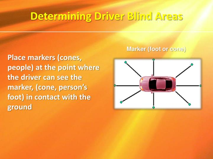 Determining Driver Blind Areas